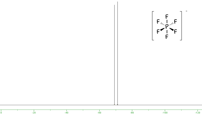 19F NMR spectrum of KPF6, click to expand