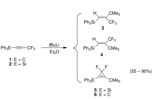 Reaction scheme for trifluoropropenyl cyclisation reaction