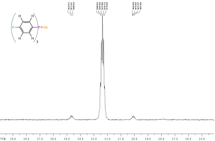 31P NMR spectrum of (4F-C6H4)3PSe, click to expand