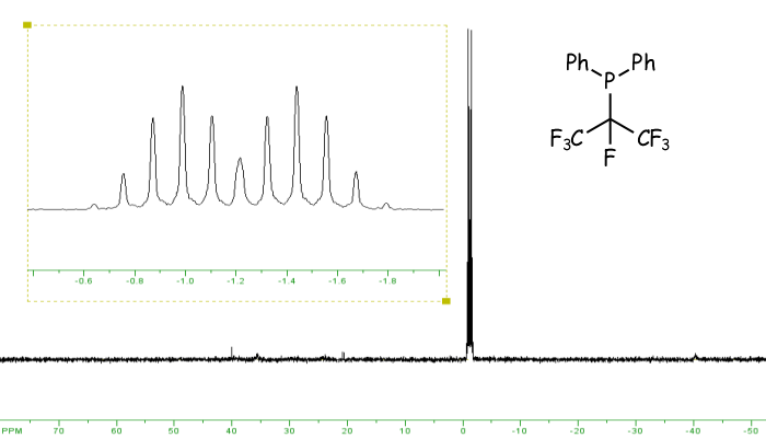 31P NMR spectrum showing a doublet of septets