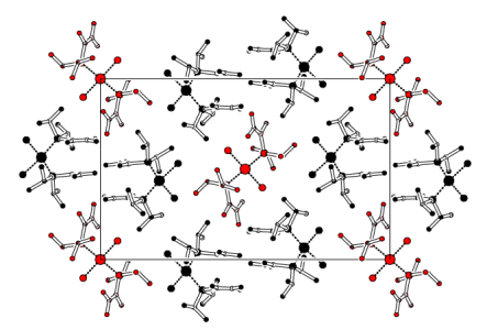 a rectangular unit cell box showing cis (black) and trans (red) complexes